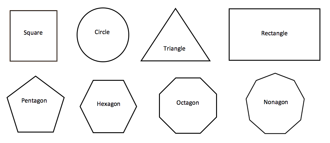 What Are The Names Of 2D And 3D Shapes?